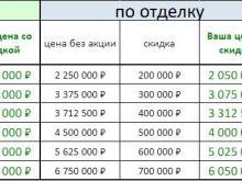 цена на дома по акции